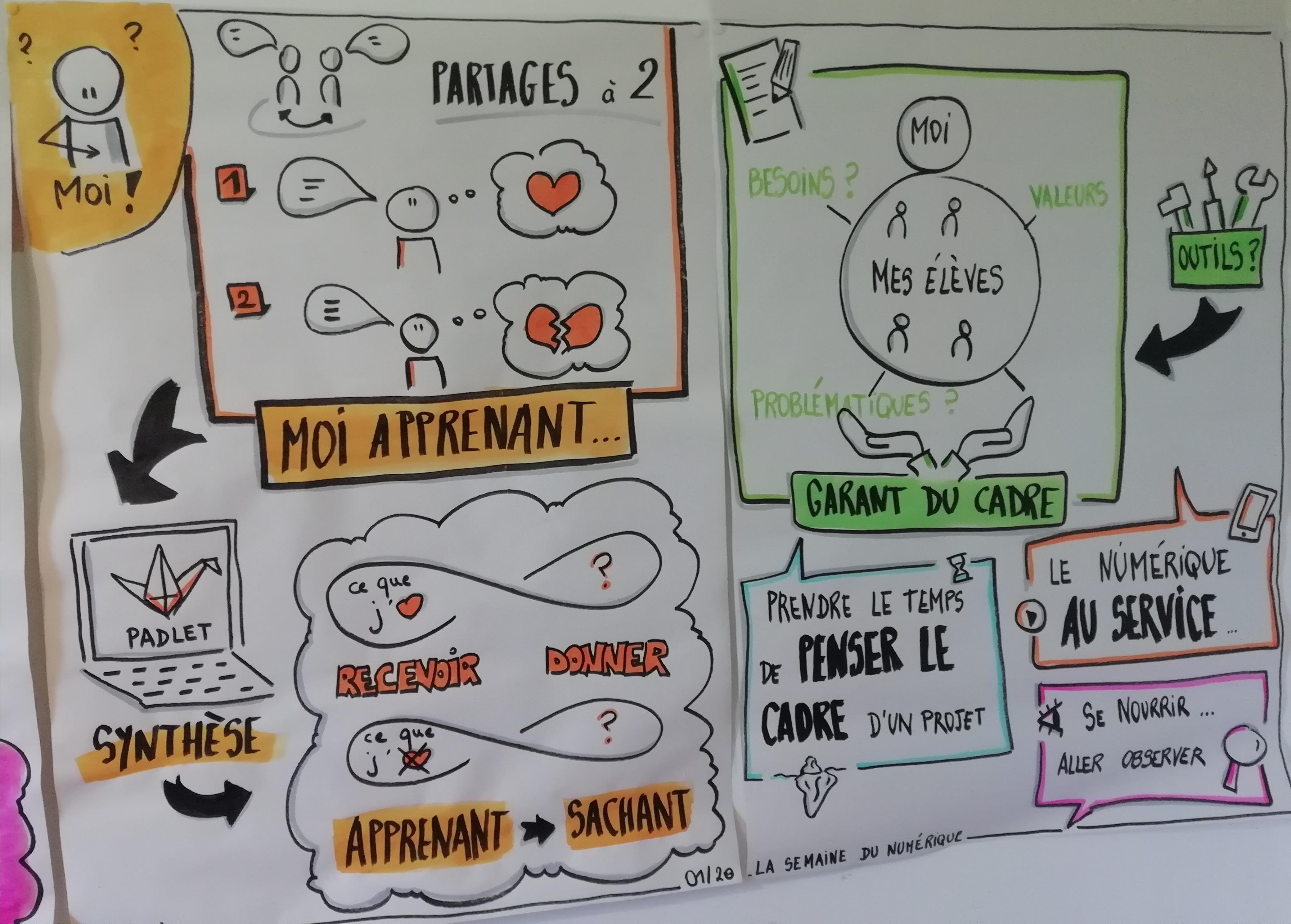 atelier 1 sketchnote 2