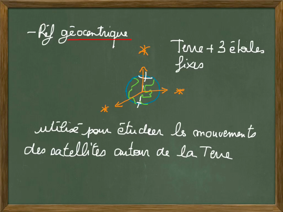 Exemple de vidéo