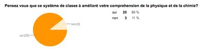 sondage 1.png