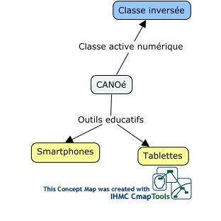 Cmap Tools CANOé