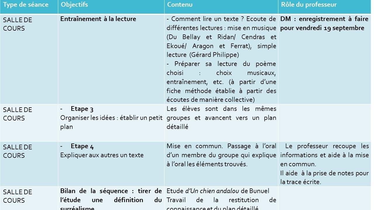 Dissertation Lecture Est Enrichissante