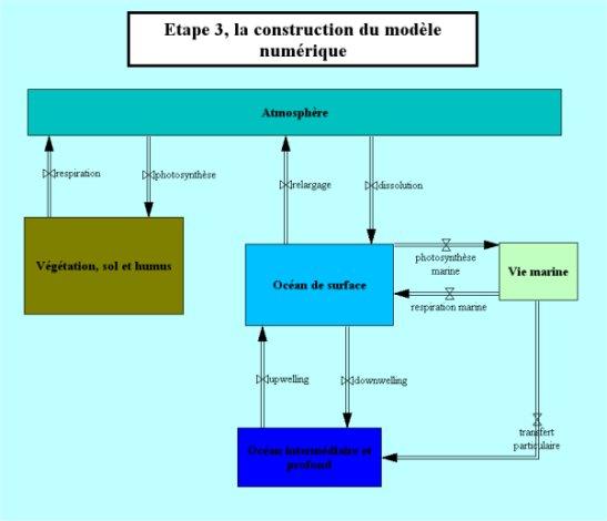 etape1.jpg
