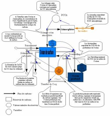 modelexpli.jpg