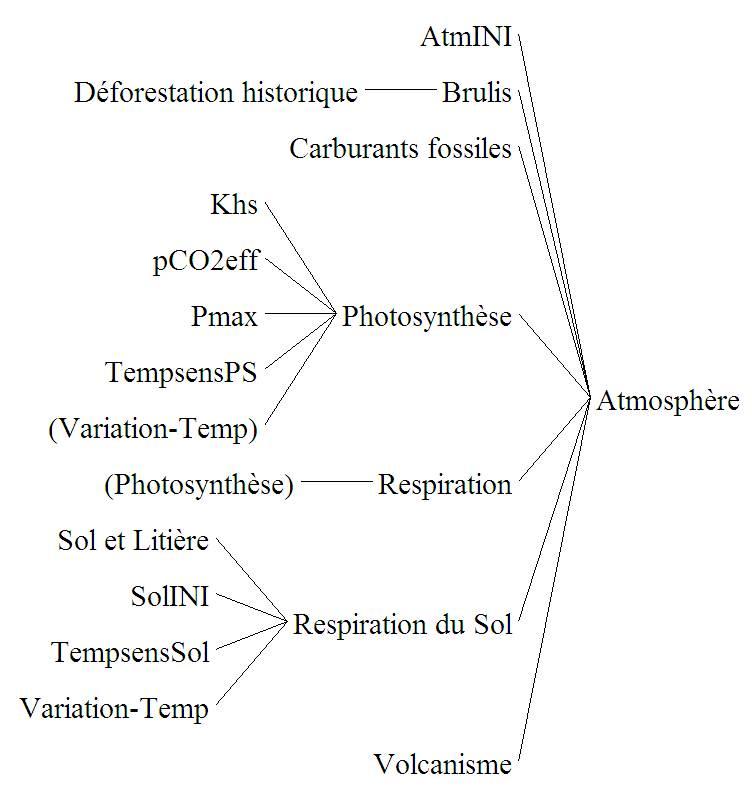 analyse_causes1.jpg