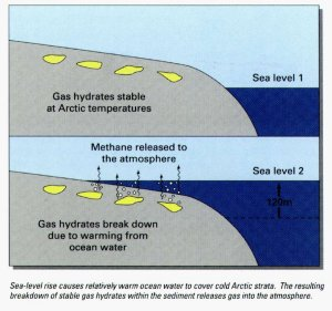 gas-hydrates-6r.jpg