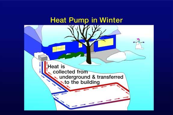 Pompe à chaleur en hiver