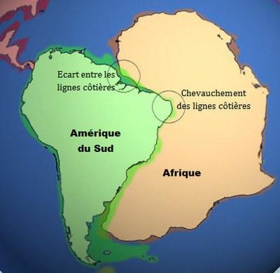 Argument géologique