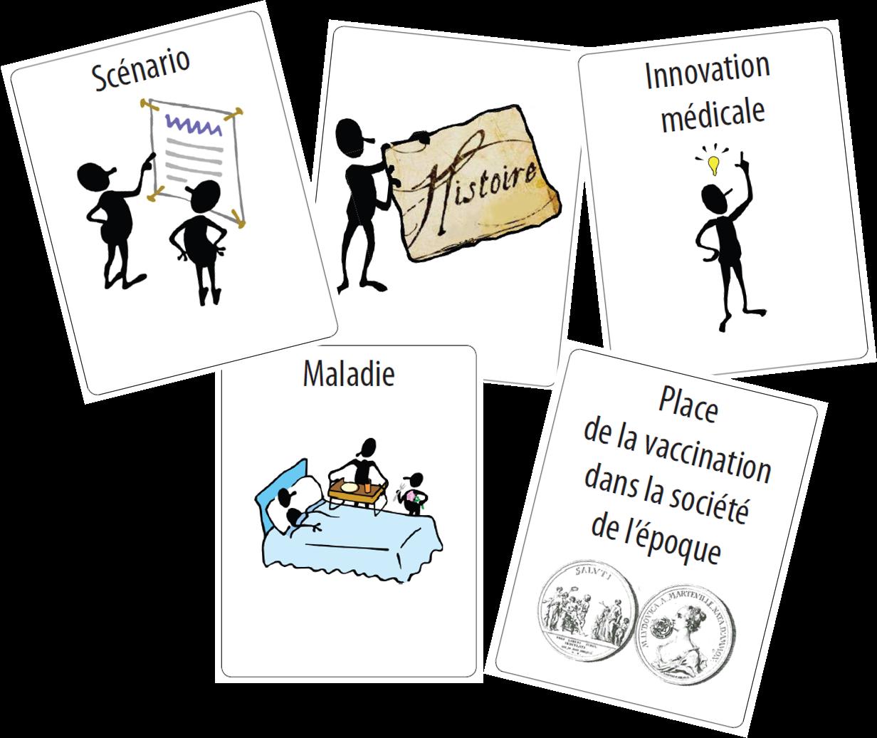 Cartes du jeu histoire de la vaccination