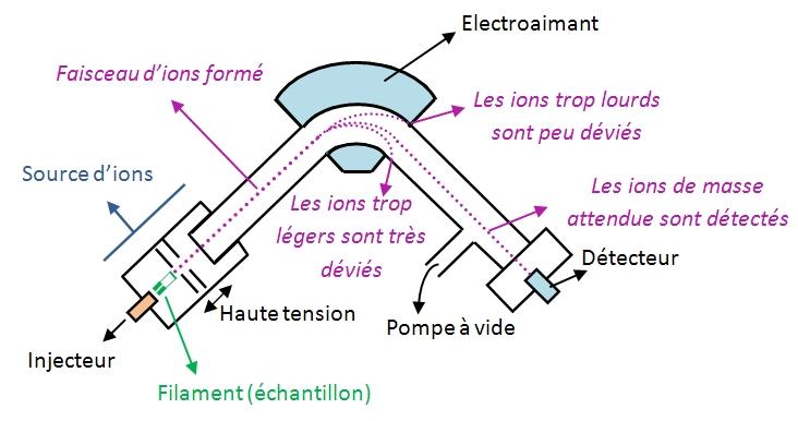 spectrometre.jpg