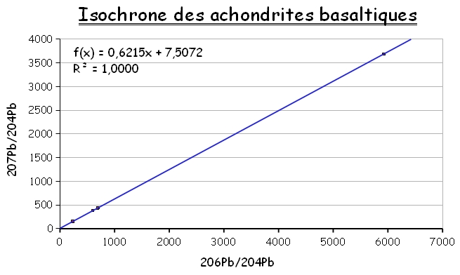 achondrites.jpg