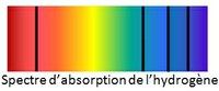 Les spectres d'absorption