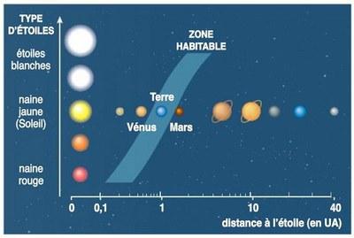 habitabilite4