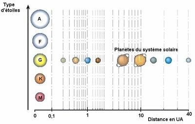 habitabilité1