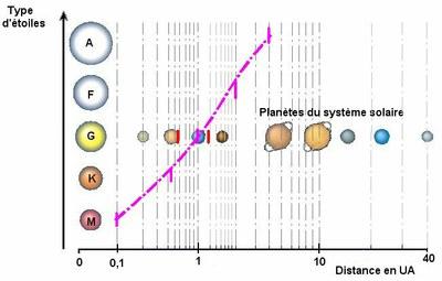 habitabilite3
