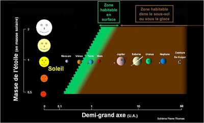 habitabilité1.jpg