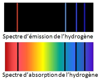 spectre d absorption