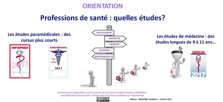 Orientation 3 final