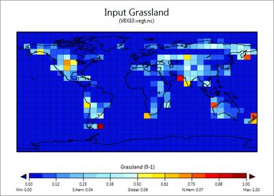 input grassland act
