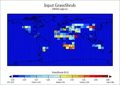 input grasshrub act