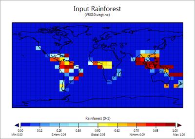 input rainforest act