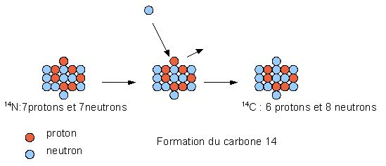 formation14C.jpg