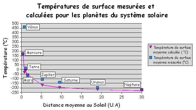 courbe_temperature.jpg