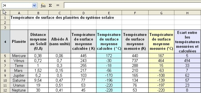 Temperature_surface_planetes5.jpg
