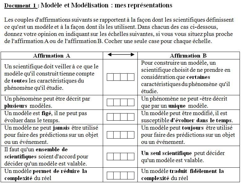 Représentations initiales sur les modèles et modélisation