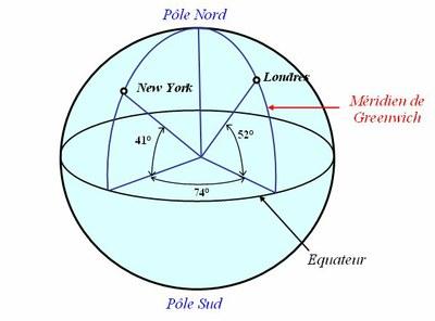 sphere_terreste.jpg