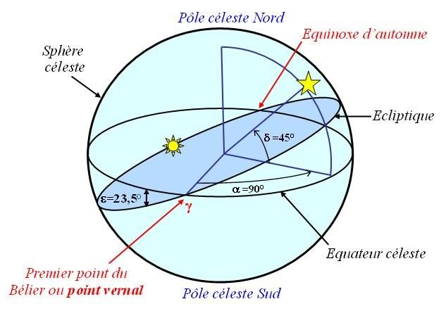 sphereceleste.jpg