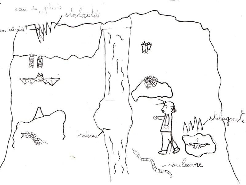 représentation grotte